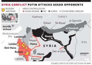 Current Russian Airstrikes and Battles in Syria, October 9, 2015