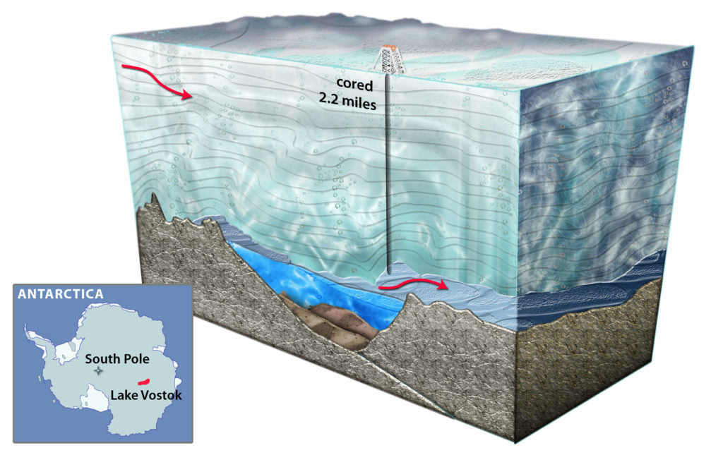 Lake Vostok at the South Pole, 3D Image